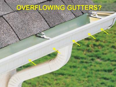 Gutters and Downspouts Are a Key Home Maintenance Task to Prevent Soffit, Fascia, and Even Foundation Damage